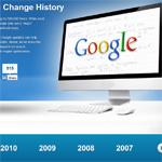les changement de l'algorithme google