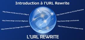 url rewrite introduction