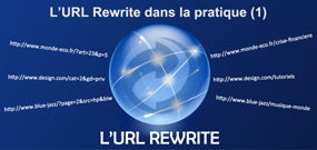 PRATIQUE Comment installer lurl rewrite?