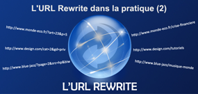 url rewriting la pratique